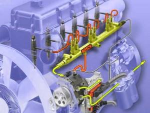 Диагностика и ремонт топливной системы автомобиля